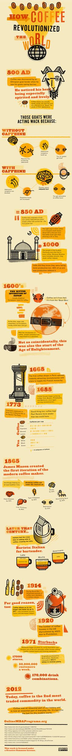 #Food #Infographics - How Coffee Revolutionized the World #Infografia