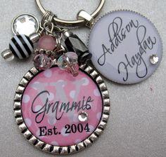 Nana gift Grandma Aunt Mom etc Year Established by buttonit, $25.50