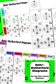Atomic structure worksheet proton neutron electron worksheets and bohr models bohr rutherford diagrams for the first twenty elements urtaz Gallery