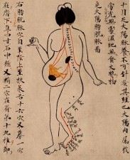Acupuntura para el parto: alivio natural del dolor de parto 3 - Bebé a go-go