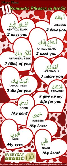 How to say I LOVE YOU in more than 10 different ways in Arabic language