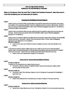Lesson Plan Template Charlotte Danielson Charlotte Danielson - Danielson lesson plan template