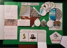 Ciao! Ecco uno dei Lapbook realizzati in questo anno scolastico. La disciplina delle Scienze è davvero divertente da studiare con i lapboo... Teaching Technology, Teaching Science, Place Card Holders, Activities, Education, School, Studio, 3, Google