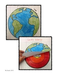 Layers of Earth's Interior