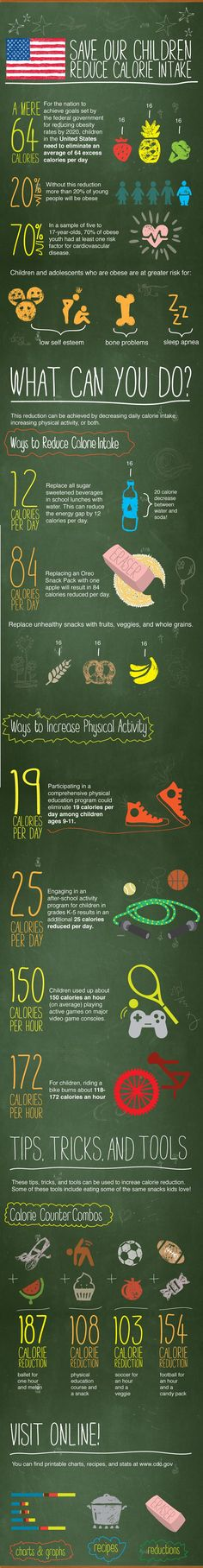 This Infographic shows that a mere 65 calorie reduction could prevent childhood obesity in America.
