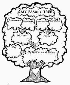 My family tree clipart – Clip Art Library - Modern Family Tree For Kids, Trees For Kids, Family Tree Art, Free Family Tree, Tree Coloring Page, Coloring For Kids, Coloring Pages, Family Tree Worksheet, Printable Family Tree