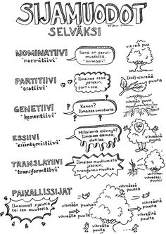 The last self-Assessment worksheet. I´ve made these three self-assessment worksheets for my young students, so they could think about their learning progress. Hope it´s useful for you too. Have a nice week. Finnish Words, Finnish Language, Newborn Essentials, Self Assessment, Early Childhood Education, Special Education, Elementary Schools, Kids Learning, Teaching Resources