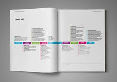 Novas Inititiatives Annual Report 2012 | Web Design Limerick ...
