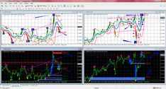 Forex Secret Millionaire - Is Forex Trading For Real