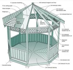 Free Gazebo Plans - Woodwork City and other outside items to build from free plans http://www.apartment-innsbruck.com/