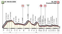 Tappa 17 – Giro d'Italia 2018: Sito Ufficiale