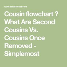 Cousin flowchart 😂 What Are Second Cousins Vs. Cousins Once Removed - Simplemost