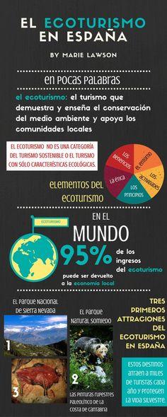 El ecoturismo en España #Infografía #Ecoturismo #España