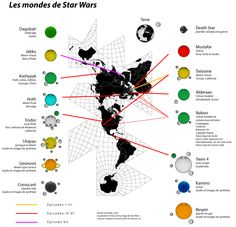 Star Wars: Prayer Beads of Planets to Meditate about Earth