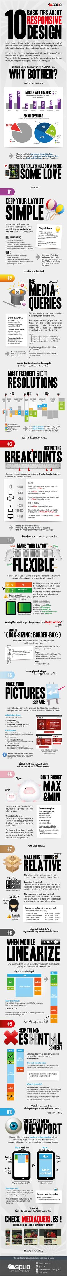 10 Basic Tips About Responsive Design - Infographic | Web Design blog, Design Inspiration - Downgraf