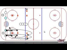 Stop & Start Angling – Weiss Tech Hockey Drills and Skills