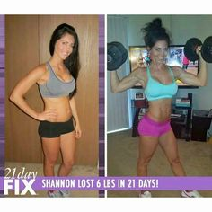 My personal results from the 21 Day Fix