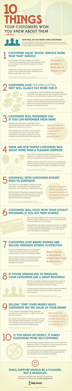 10 Things Customers wished you knew about them