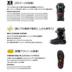 X5_2013