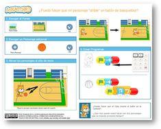Eduteka - ScratchJr: Actividades para el aula