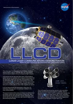 The ‪#‎LADEE‬ Lunar Laser Communication Demonstration (LLCD) will bring broadband speeds to the Moon. Poster Credit: NASA