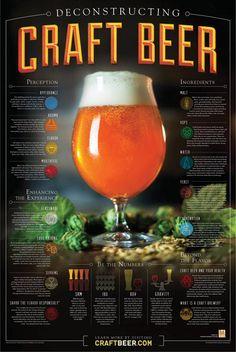 Deconstructing Craft Beer #craftbeer #brewery #brew