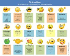 80 adjectifs ou expressions pour qualifier un film A Level French, Ap French, Core French, Learn French, French Stuff, French Language Lessons, French Language Learning, French Lessons, French Expressions