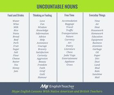 Uncountable Nouns in English. Words without plural form.