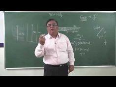 XI 9 6 Viscosity2014 Pradeep Kshetrapal Physics   YouTube