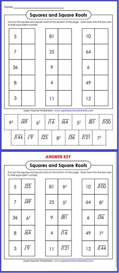 Perfect Squares Chart Through 30 | Square Roots, Squares And Math
