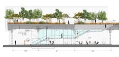 """""""Designing the High Line: Part 2."""" Gansevoort Plaza and Stair. 