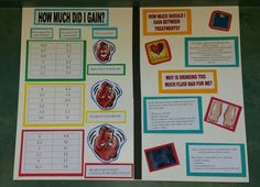 How Much Did I Gain? Fluid Control Poster.