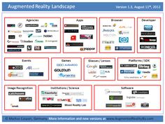 Augmented Reality Landscape 1.3
