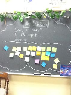 write on whiteboard and post-it for each student to demonstrate understanding of a text