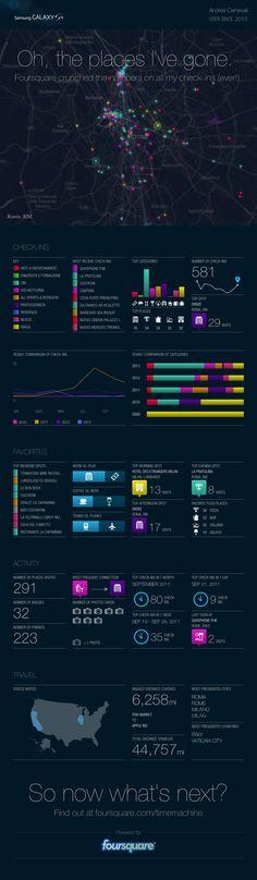 Avete già provato a scaricare la vostra infografica?
