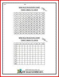 Multiplication Chart Up To  A Printable Multiplication Chart Up