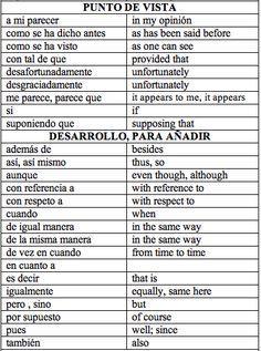 Spanish Language Learning, English Vocabulary Words, English Phrases, Learn English Words, Teaching Spanish, English Grammar, Spanish Songs, Spanish Lessons, How To Speak Spanish