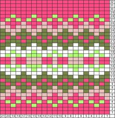 Tricksy Knitter Charts: Girly Fair Isle 1 by Chris Fair Isle Knitting Patterns, Fair Isle Pattern, Knitting Charts, Loom Patterns, Knitting Stitches, Baby Knitting, Stitch Patterns, Vintage Knitting, Free Knitting