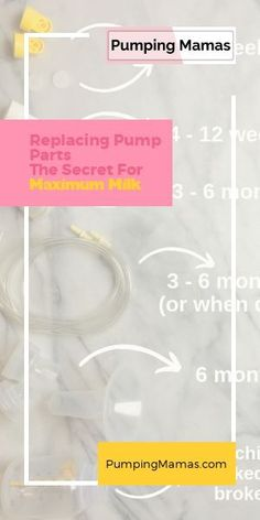 Try this secret hack to increase your breast milk supply Has your milk supply dropped Are you pumping and not getting enough milk for your ba Replacing breast pump parts. Diet For Breastfeeding Moms, Breastfeeding Positions, Breastfeeding Support, Breastfeeding And Pumping, Pumping Bag, Pumping At Work, Benefits Of Breastmilk, How To Increase Breastmilk, How To Breastfeed Newborns
