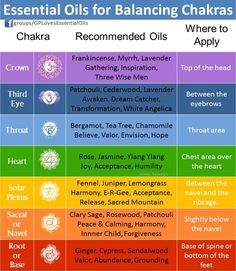 Sometimes one, or more, of the main chakras can be out of balance, or the energies flowing through them may be blocked. When this happens it has an effect on our health either physically, mentally or emotionally. Using essential oils can help stimulate the chakras and bring them back into balance.  The most useful essential oil of all is lavender, which can be used to energize and balance all seven!