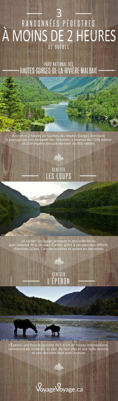 Destination Soleil, Malbaie, Charlevoix, Parc National, Plein Air, Canada Travel, Quebec, Road Trip, Destinations