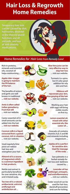 Home remedies as a rich and available source of natural hair care treatment, to stop hair loss and start regrowth of new hair. Home remedies as a rich and available source of natural hair care treatment, to stop hair loss and start regrowth of new hair. Oil For Hair Loss, Stop Hair Loss, Prevent Hair Loss, Foods For Hair Loss, Normal Hair Loss, Hair Loss Cure, Home Remedies For Hair, Hair Loss Remedies, Thinning Hair Remedies