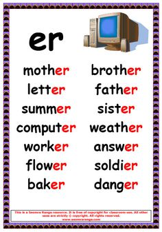 Phonics poster to show er words. Phonics Chart, Phonics Rules, Phonics Lessons, Jolly Phonics, Phonics Worksheets, Phonics Activities, Phonics Reading, Teaching Phonics, Teaching Reading