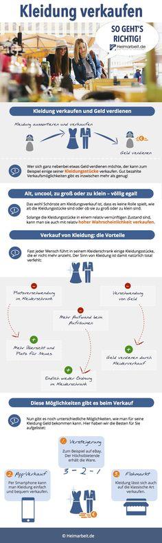 Klar, dass man mit Kleidung auch Geld verdienen kann – aber wo bekommt man eigentlich das meiste Geld für seine Kleidung? Und ebenfalls nicht ganz unwichtig: Wie kann man seine Kleidung besser in Szene setzen, um noch mehr Geld zu bekommen? Wir haben für Sie recherchiert.  Jetzt Fan werden: www.facebook.com/Heimarbeit.de/  Geld verdienen von Zuhause aus: www.Heimarbeit.de