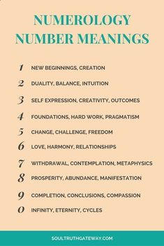 Numerology Number Meanings & Numerology & Numerology Numbers & Numerology Numbers Meanings & Number Meanings Numerology Number Meanings & Numerology & Numerology& The post Numerology Number Meanings Numerology Numbers, Astrology Numerology, Numerology Chart, 1111 Numerology, Numerology Calculation, Number Sequence, Life Path Number, Number Meanings, Meaning Of Numbers
