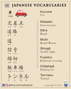 Japanese Vocabularies Study more on: www.instagram.com/valiantjapanese