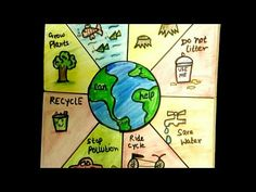 Save Earth Poster tutorial for kids Earth Drawings, Art Drawings For Kids, Drawing For Kids, Save Earth Drawing, Save Water Poster Drawing, Earth Craft, Earth Day Crafts, Save Mother Earth, Save Our Earth