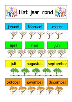 Wandplaat met de maanden van het jaar.A4 formaat.
