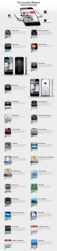 The complete iPhone5 Rumor Roundup