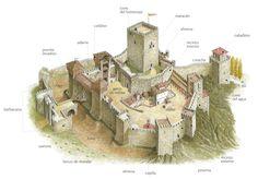Medieval Castle by Fantasy Concept Art, Fantasy Map, Medieval Fantasy, Chateau Medieval, Medieval Castle, Chateau Moyen Age, Castle Illustration, Small Castles, Minecraft Castle